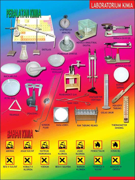 alat lab ipa sma, alat lab ipa sma, peralatan lab ipa sma, alat peraga ipa, alat peraga sma, alat peraga smk, jual alat peraga sma, alat peraga ipa, alat peraga kimia, alat peraga fisika, alat peraga biologi